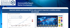 Electromobility Report 2019