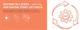 ABP DIGITAL START-UP-CHECK: Restart von Systemen und Anlagen in 3 Schritten