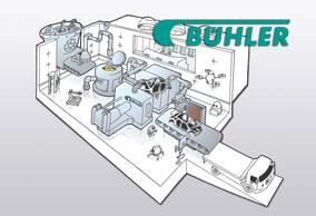 Bühler AG: The Future of Light Metal Die Casting Foundries