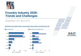 Foundry Industry 2020: Trends and Challenges